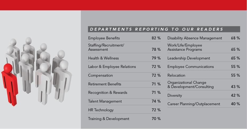 departments-reporting-to-our-readers
